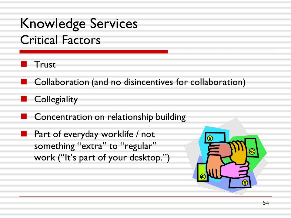 54 Knowledge Services Critical Factors Trust Collaboration (and no disincentives for collaboration) Collegiality Concentration on relationship building Part of everyday worklife / not something extra to regular work (Its part of your desktop.)