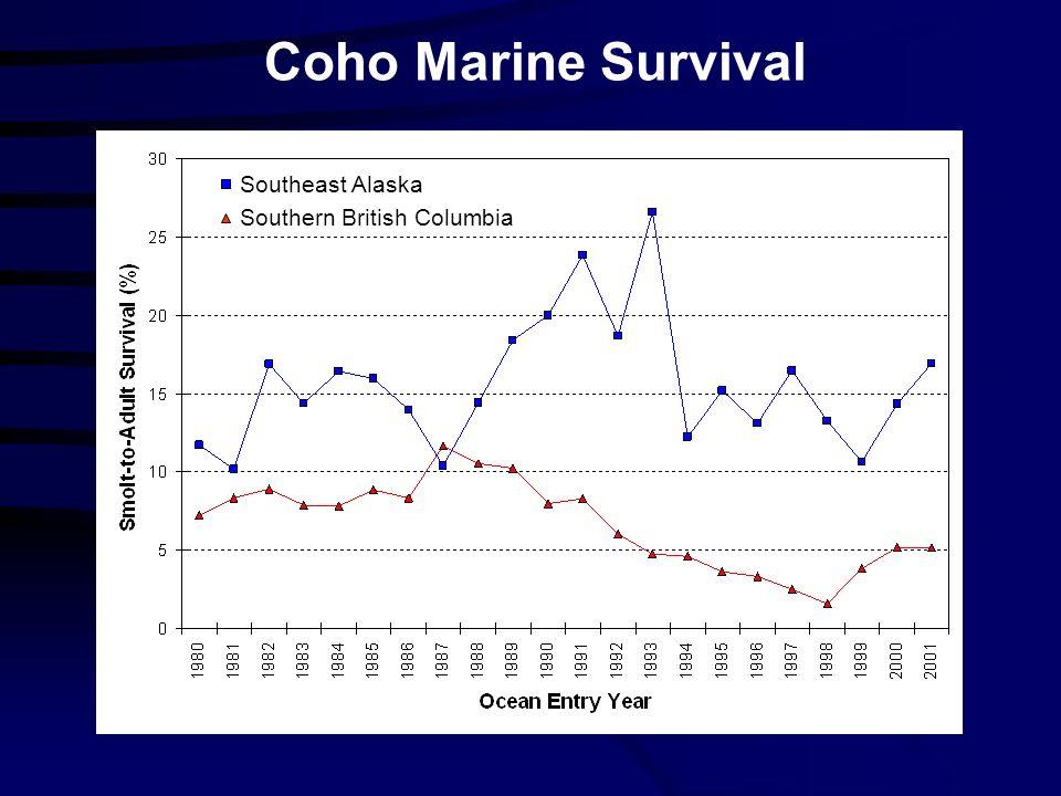 Coho Marine Survival Southeast Alaska Southern British Columbia