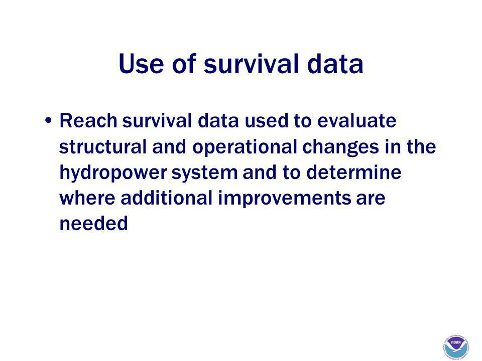 Use of survival data Reach survival data used to evaluate structural and operational changes in the hydropower system and to determine where additiona