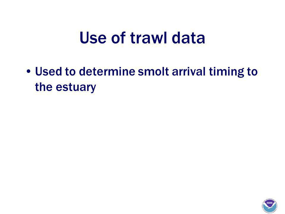Use of trawl data Used to determine smolt arrival timing to the estuary