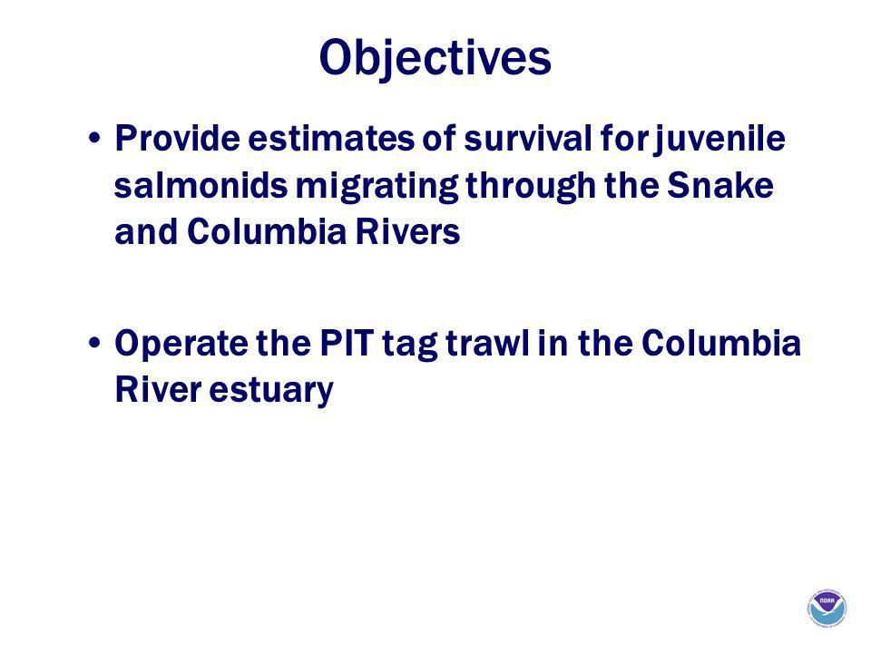 Objectives Provide estimates of survival for juvenile salmonids migrating through the Snake and Columbia Rivers Operate the PIT tag trawl in the Columbia River estuary