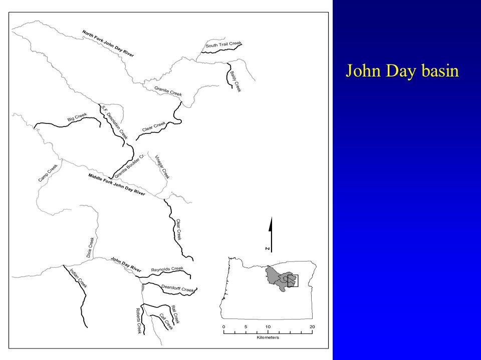 John Day basin