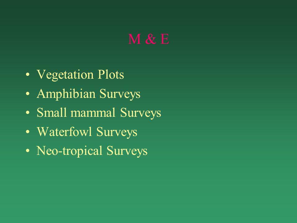 M & E Vegetation Plots Amphibian Surveys Small mammal Surveys Waterfowl Surveys Neo-tropical Surveys