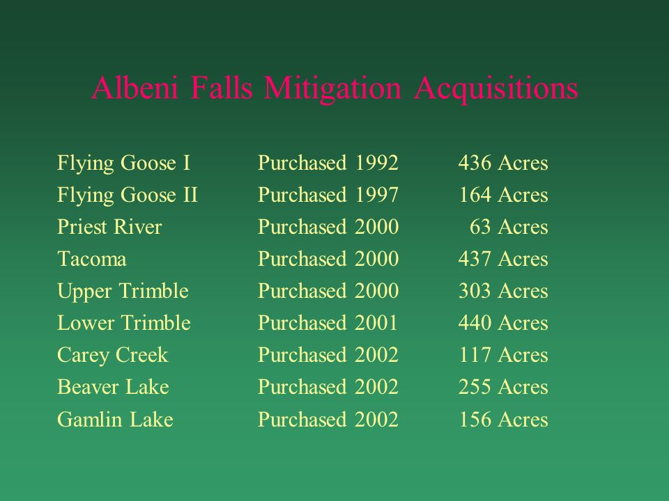 Albeni Falls Mitigation Acquisitions Flying Goose IPurchased 1992436 Acres Flying Goose IIPurchased 1997164 Acres Priest RiverPurchased 2000 63 Acres TacomaPurchased 2000437 Acres Upper TrimblePurchased 2000303 Acres Lower TrimblePurchased 2001440 Acres Carey CreekPurchased 2002117 Acres Beaver LakePurchased 2002255 Acres Gamlin LakePurchased 2002156 Acres