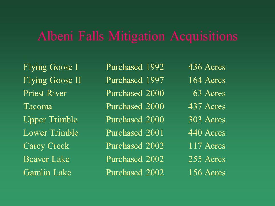 HEP Results PROPERTY NAME BASELINE HUs 5 YEAR HUs 10 YEAR HUs Flying Goose I344.4526.8674.1 Flying Goose II 225.0247.6N/A Priest River94.5N/A Tacoma411.9N/A Upper Trimble96.7N/A Lower Trimble 237.4N/A Carey Creek65.04N/A Beaver Lake155.55N/A Gamlin Lake95.16N/A