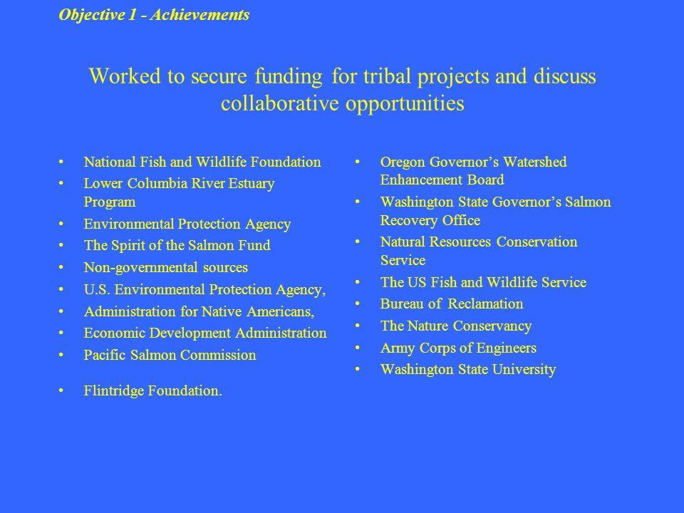 Tribal Restoration Calendar Objective 6 - Achievements