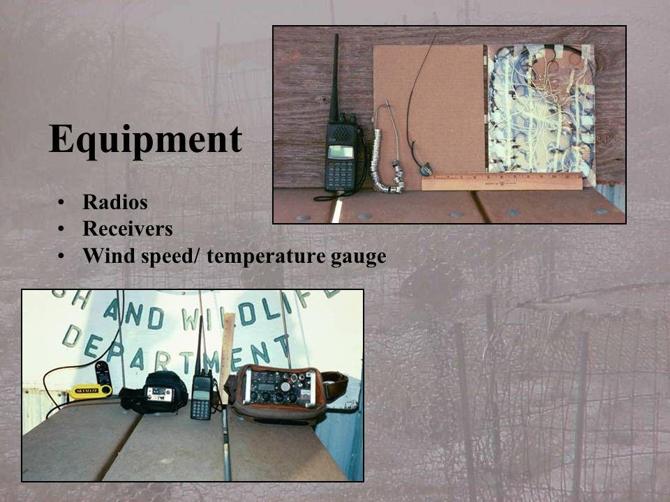 Equipment Radios Receivers Wind speed/ temperature gauge