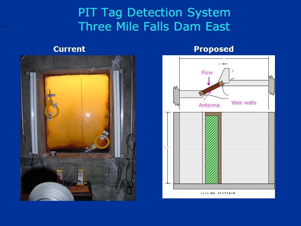 PIT Tag Detection System Three Mile Falls Dam East Current – Proposed Flow Weir walls Antenna