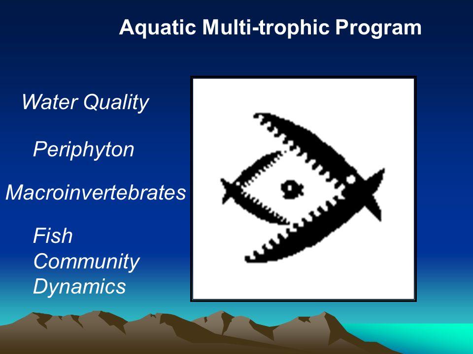 Aquatic Multi-trophic Program Periphyton Macroinvertebrates Fish Community Dynamics Water Quality
