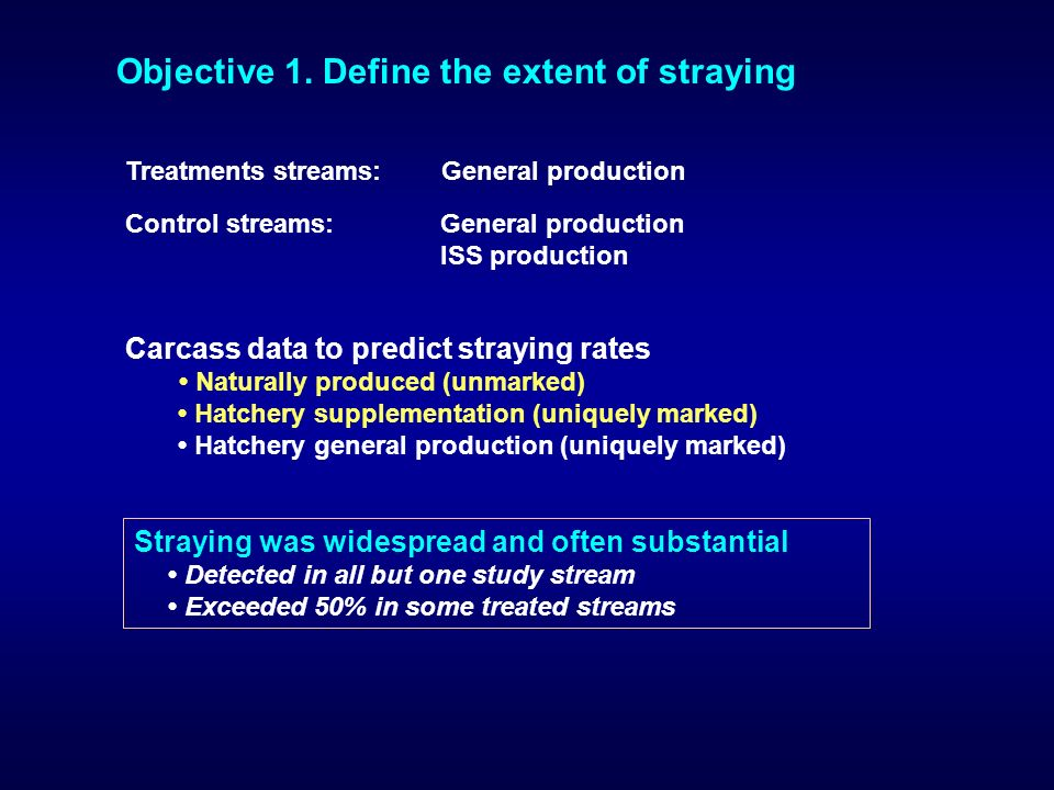 Straying was widespread and often substantial Detected in all but one study stream Exceeded 50% in some treated streams Objective 1. Define the extent