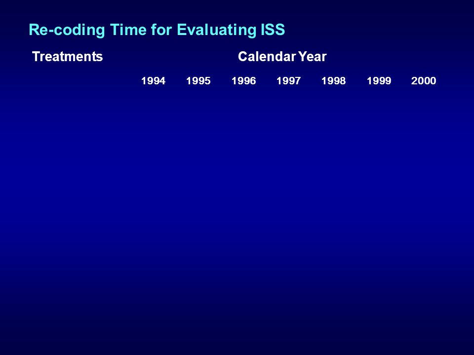 Re-coding Time for Evaluating ISS 1994199519961997199819992000 TreatmentsCalendar Year