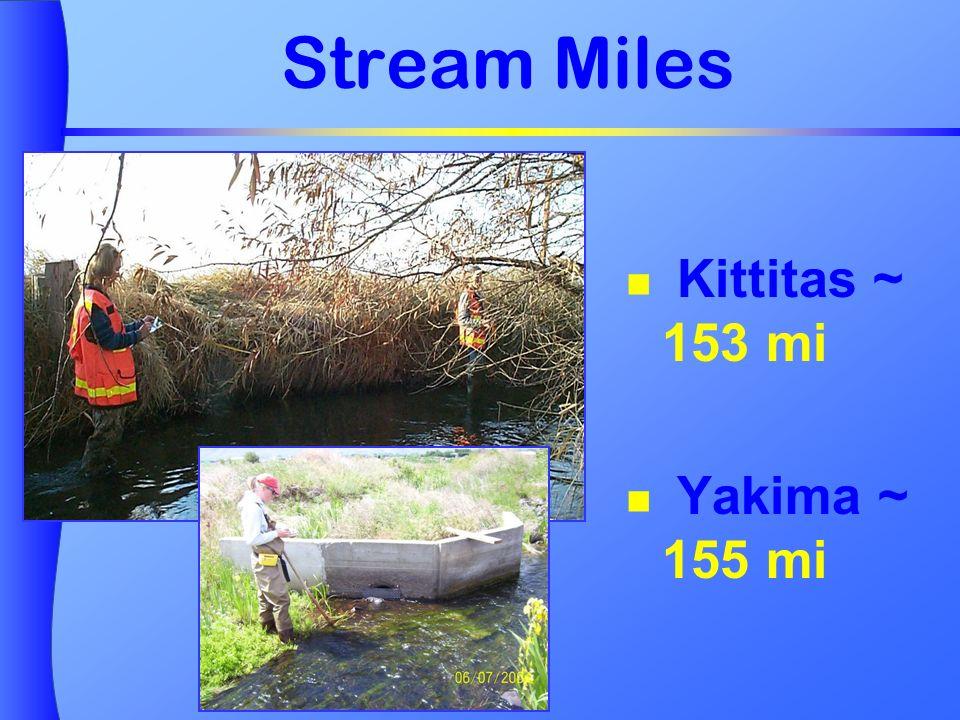 Stream Miles Kittitas ~ 153 mi Yakima ~ 155 mi