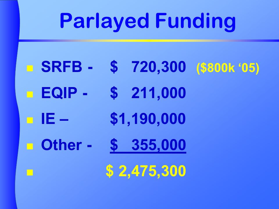Parlayed Funding SRFB - $ 720,300 ($800k 05) EQIP - $ 211,000 IE –$1,190,000 Other - $ 355,000 $ 2,475,300