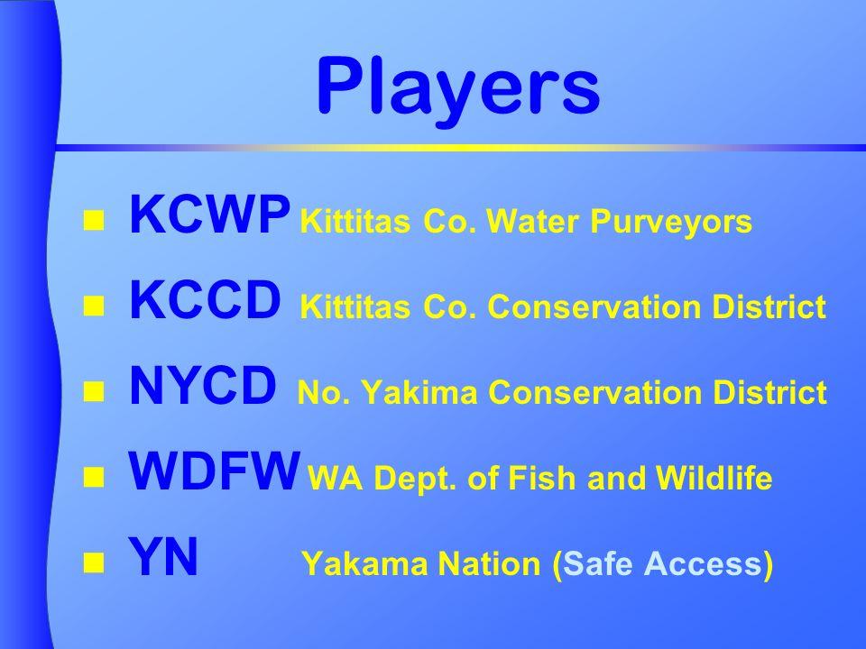 Players KCWP Kittitas Co. Water Purveyors KCCD Kittitas Co.