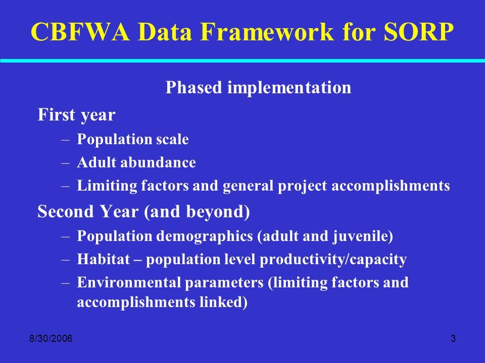 8/30/20064 CBFWA Status of the Resource Project CBFWA staff needs assistance making the connection between the field level data collection and analysis to the web link in our project website