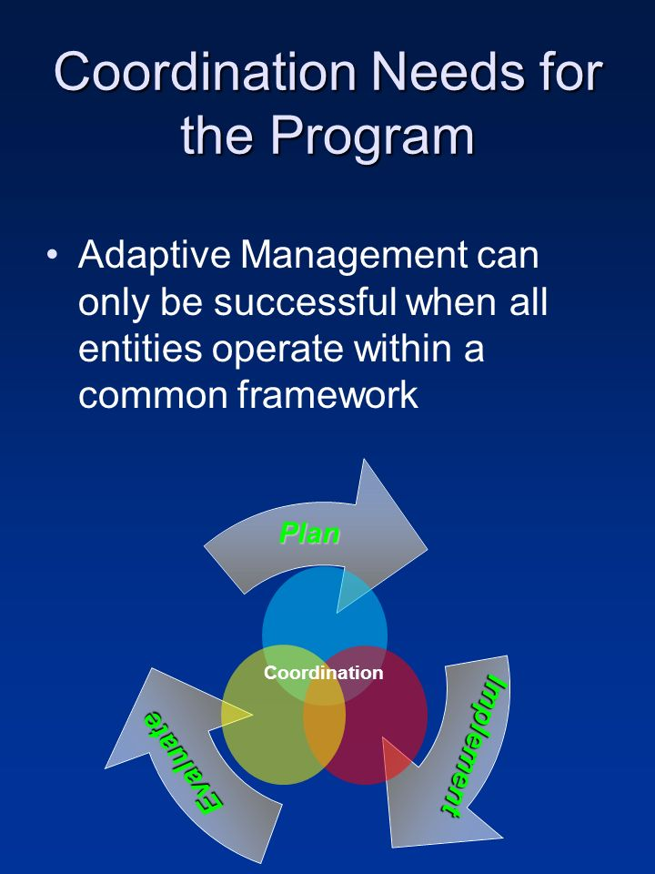 Coordination Needs for the Program Adaptive Management can only be successful when all entities operate within a common framework Plan Coordination Evaluate Implement