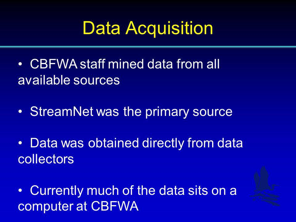 Data Acquisition CBFWA staff mined data from all available sources StreamNet was the primary source Data was obtained directly from data collectors Cu