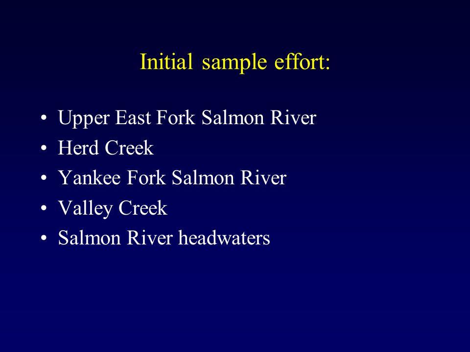Initial sample effort: Upper East Fork Salmon River Herd Creek Yankee Fork Salmon River Valley Creek Salmon River headwaters