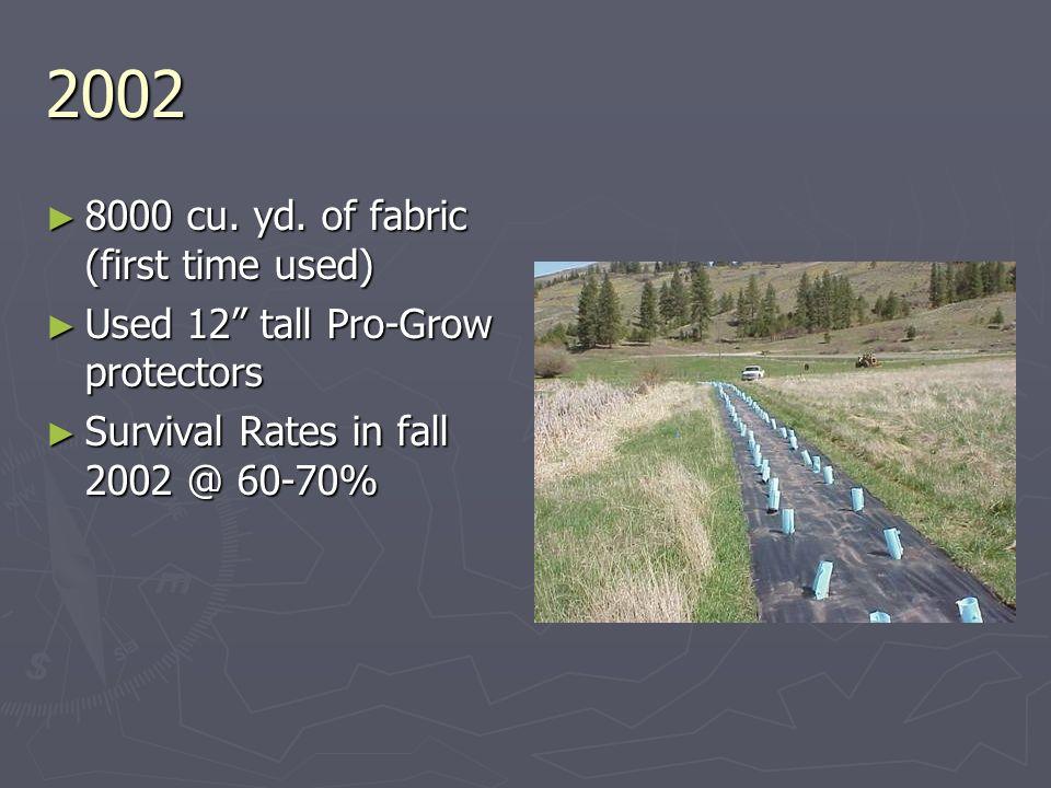 2002 8000 cu. yd. of fabric (first time used) 8000 cu.