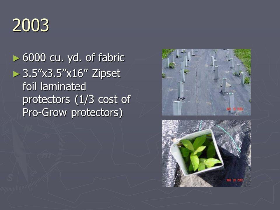 2003 6000 cu. yd. of fabric 6000 cu. yd.