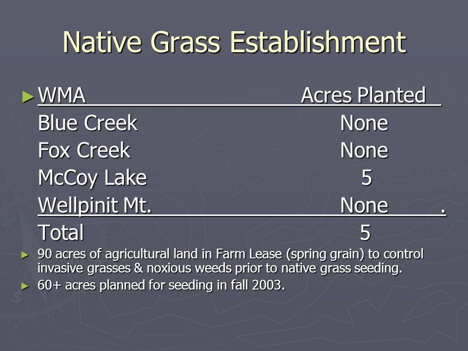 Native Grass Establishment WMAAcres Planted WMAAcres Planted Blue Creek None Fox Creek None McCoy Lake 5 Wellpinit Mt.