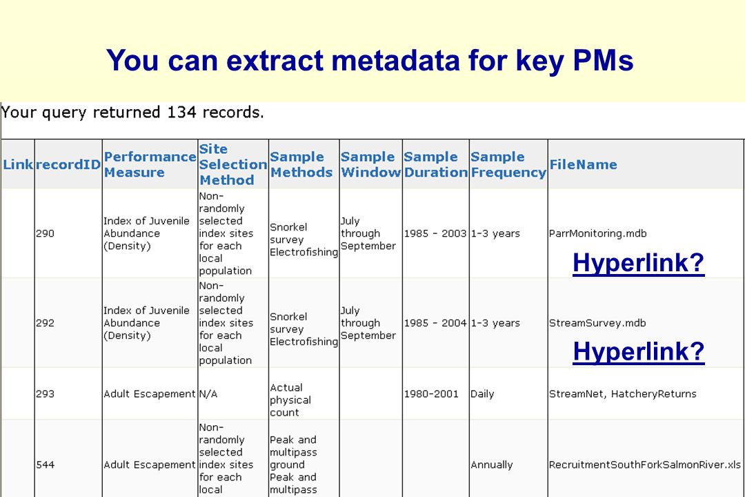 11 You can extract metadata for key PMs Hyperlink