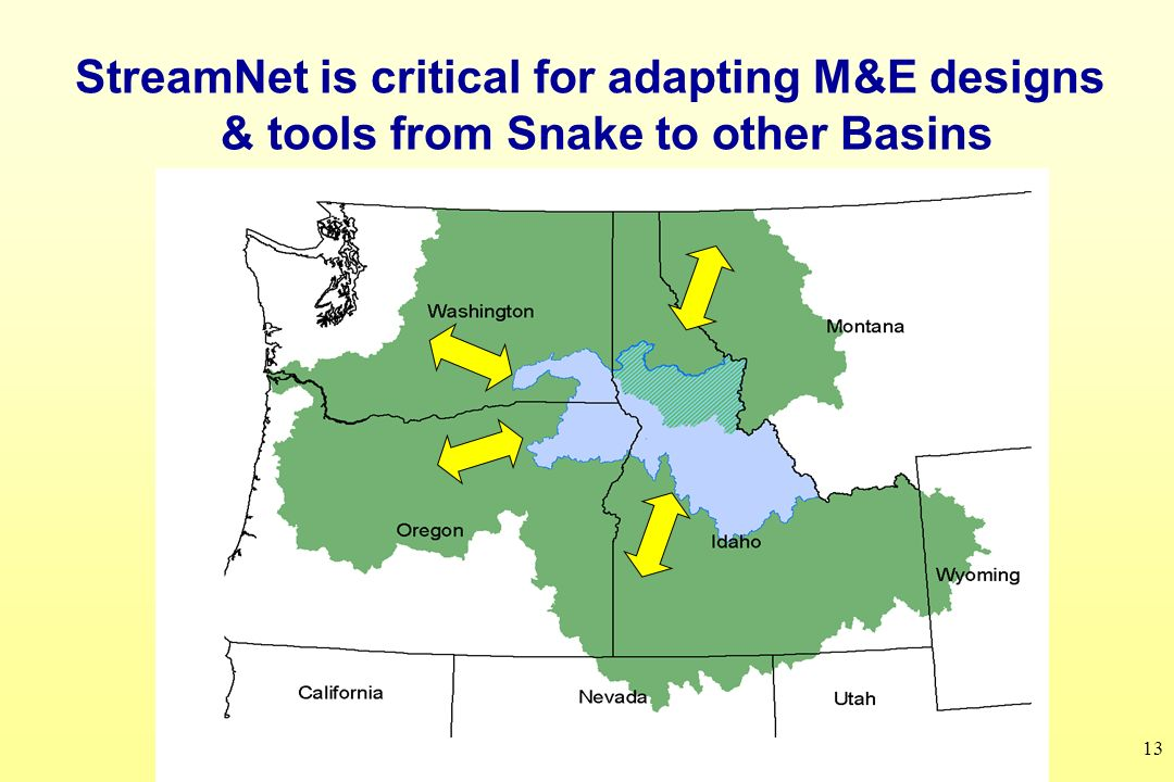13 StreamNet is critical for adapting M&E designs & tools from Snake to other Basins