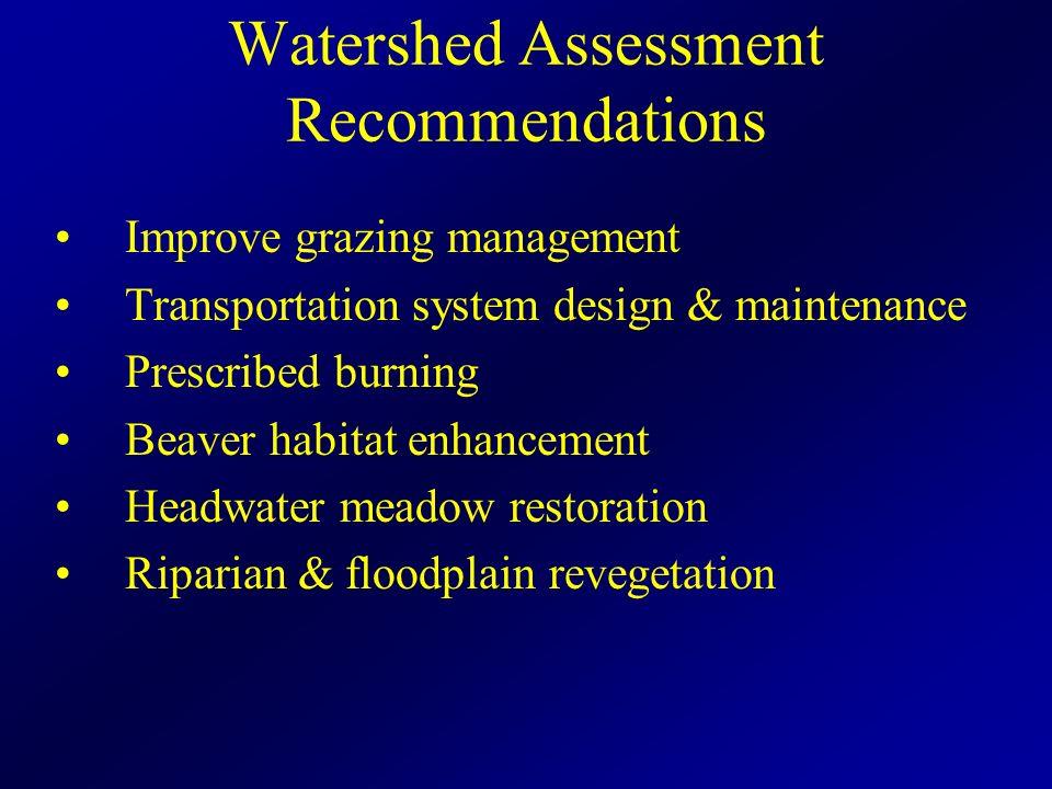 Watershed Assessment Recommendations Improve grazing management Transportation system design & maintenance Prescribed burning Beaver habitat enhanceme
