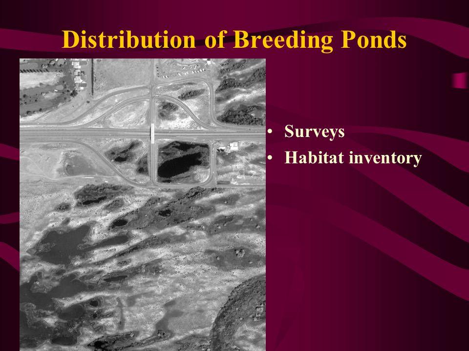 Distribution of Breeding Ponds Surveys Habitat inventory