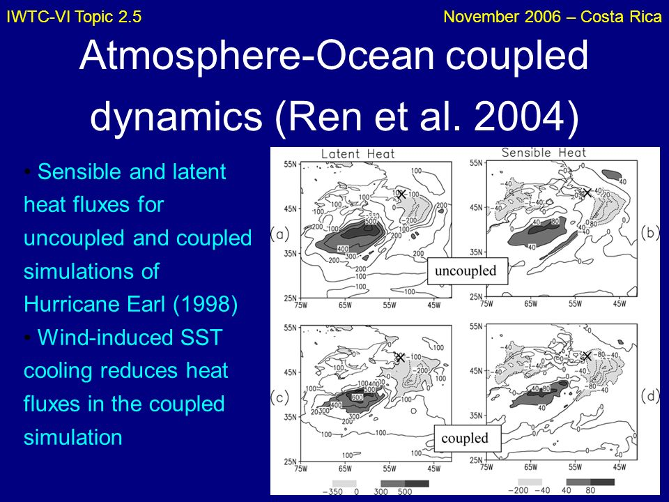 IWTC-VI Topic 2.5November 2006 – Costa Rica Atmosphere-Ocean coupled dynamics (Ren et al. 2004) Sensible and latent heat fluxes for uncoupled and coup