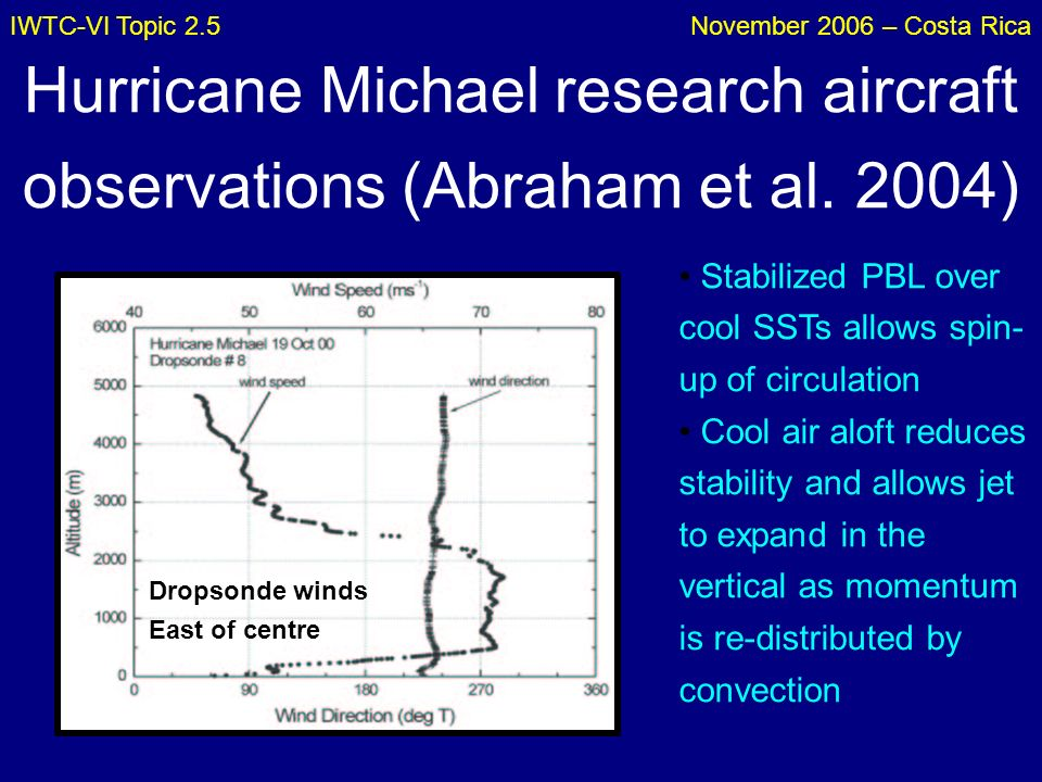 IWTC-VI Topic 2.5November 2006 – Costa Rica Stabilized PBL over cool SSTs allows spin- up of circulation Cool air aloft reduces stability and allows j