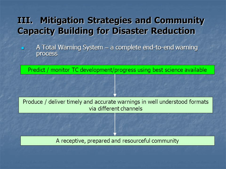 III.Mitigation Strategies and Community Capacity Building for Disaster Reduction A Total Warning System – a complete end-to-end warning process A Total Warning System – a complete end-to-end warning process Predict / monitor TC development/progress using best science available Produce / deliver timely and accurate warnings in well understood formats via different channels A receptive, prepared and resourceful community