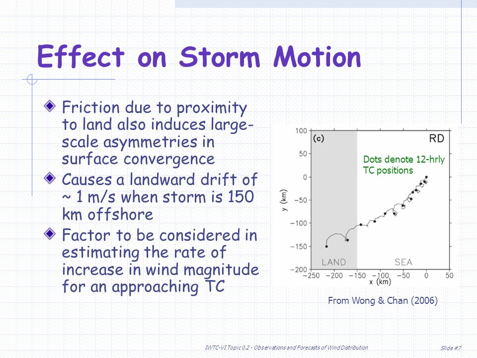 Slide #7 IWTC-VI Topic Observations and Forecasts of Wind Distribution Effect on Storm Motion Friction due to proximity to land also induces large- scale asymmetries in surface convergence Causes a landward drift of ~ 1 m/s when storm is 150 km offshore Factor to be considered in estimating the rate of increase in wind magnitude for an approaching TC From Wong & Chan (2006) Dots denote 12-hrly TC positions