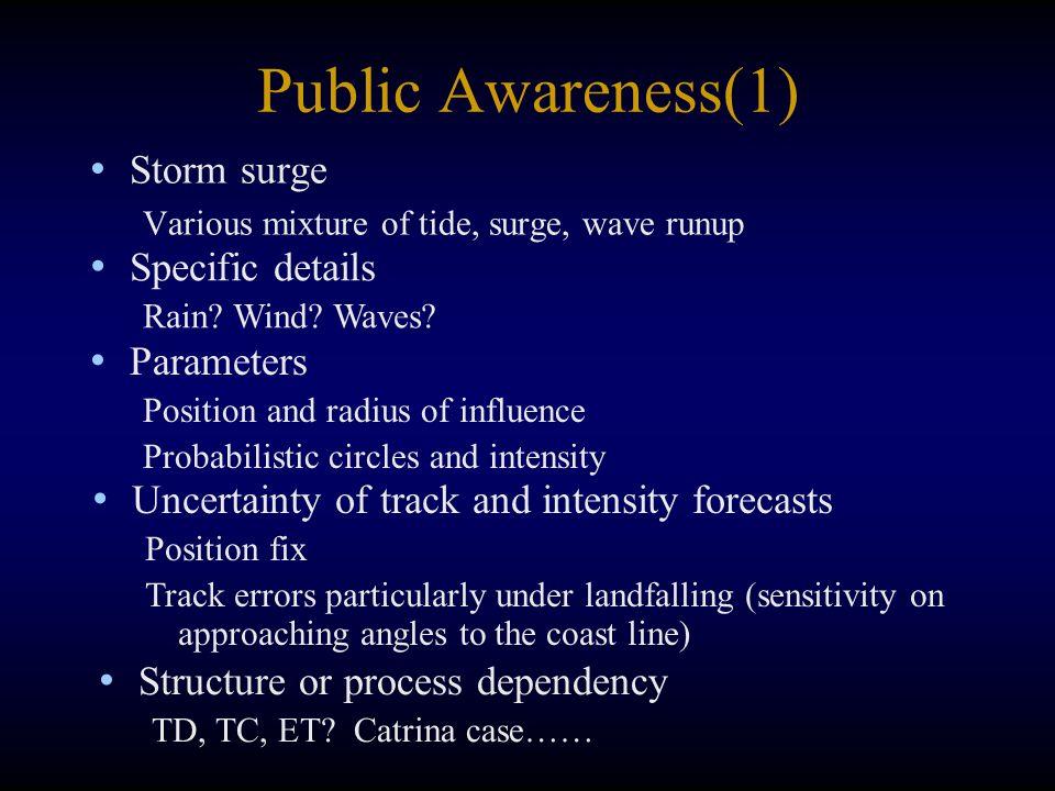 Public Awareness(1) Storm surge Various mixture of tide, surge, wave runup Specific details Rain.
