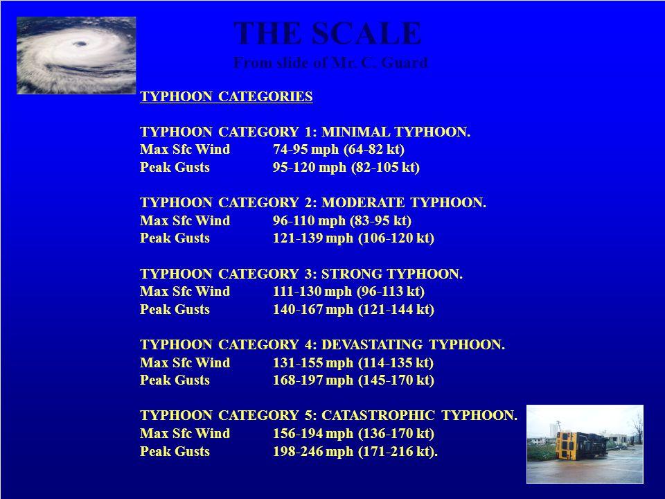 TYPHOON CATEGORIES TYPHOON CATEGORY 1: MINIMAL TYPHOON.