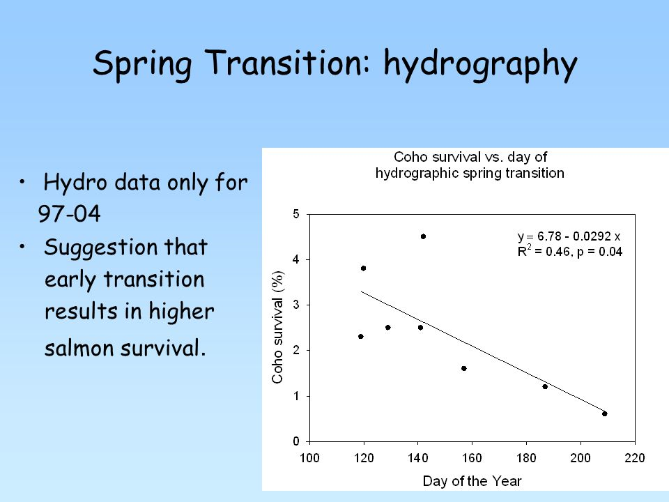 Spring Transition: hydrography Hydro data only for 97-04 Suggestion that early transition results in higher salmon survival.