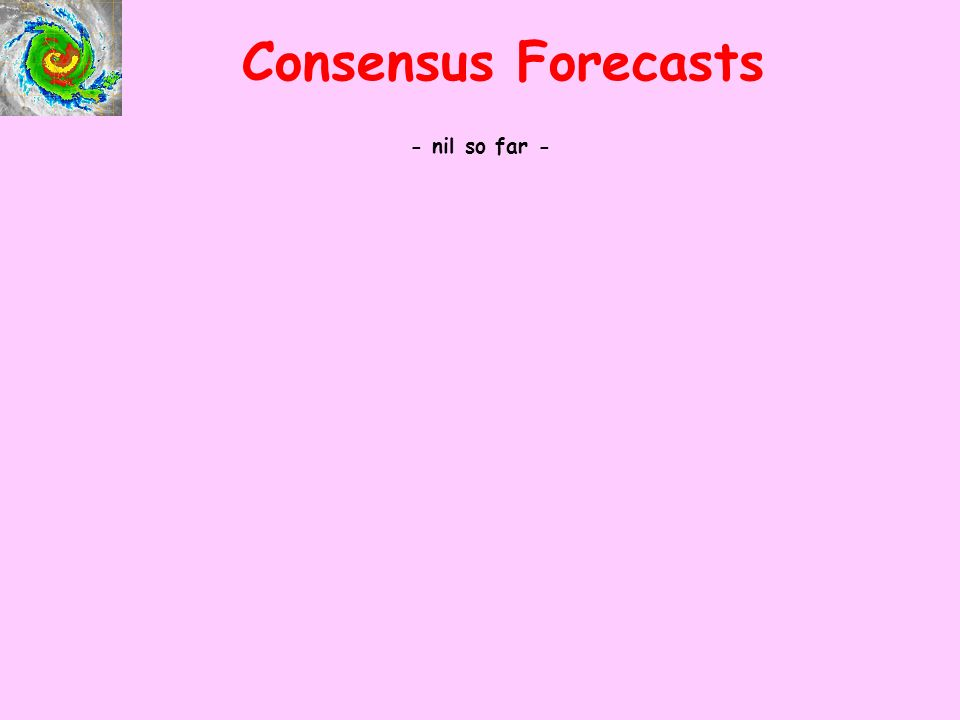 Consensus Forecasts - nil so far -