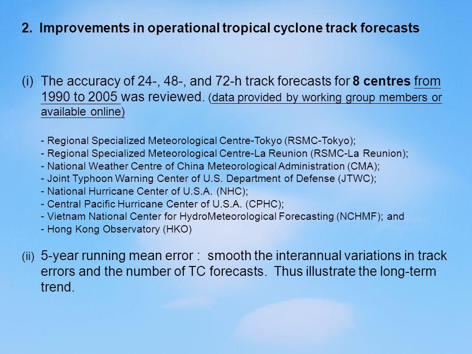 24-hour forecast errors
