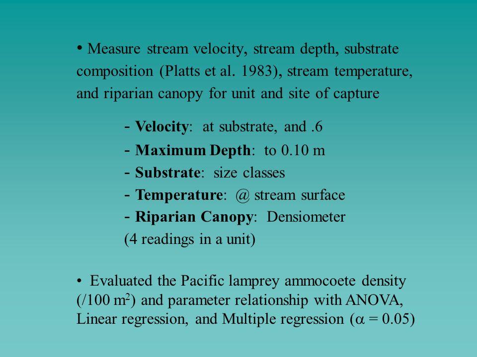 Measure stream velocity, stream depth, substrate composition (Platts et al. 1983), stream temperature, and riparian canopy for unit and site of captur
