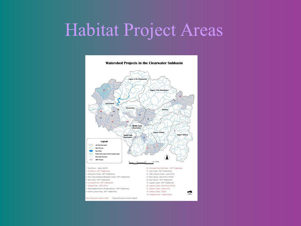 Habitat Project Areas