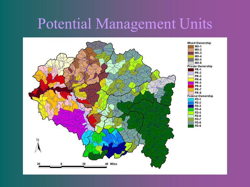 Potential Management Units
