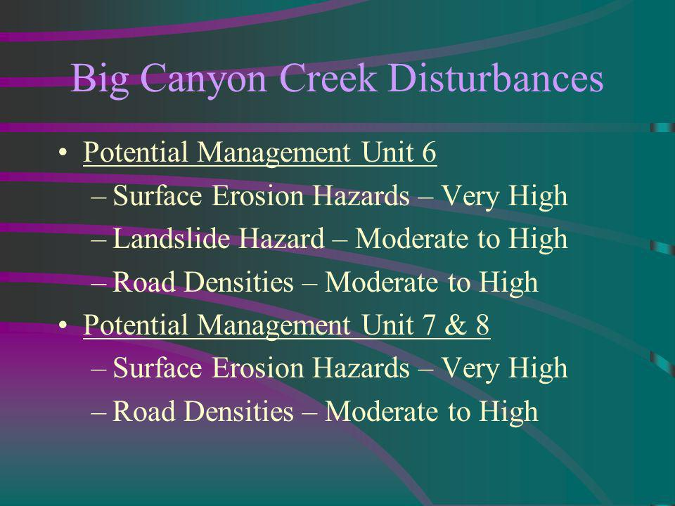Big Canyon Creek Disturbances Potential Management Unit 6 –Surface Erosion Hazards – Very High –Landslide Hazard – Moderate to High –Road Densities – Moderate to High Potential Management Unit 7 & 8 –Surface Erosion Hazards – Very High –Road Densities – Moderate to High