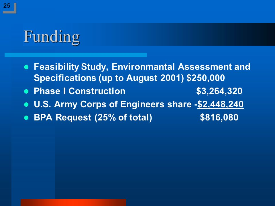 Funding Feasibility Study, Environmantal Assessment and Specifications (up to August 2001) $250,000 Phase I Construction $3,264,320 U.S. Army Corps of