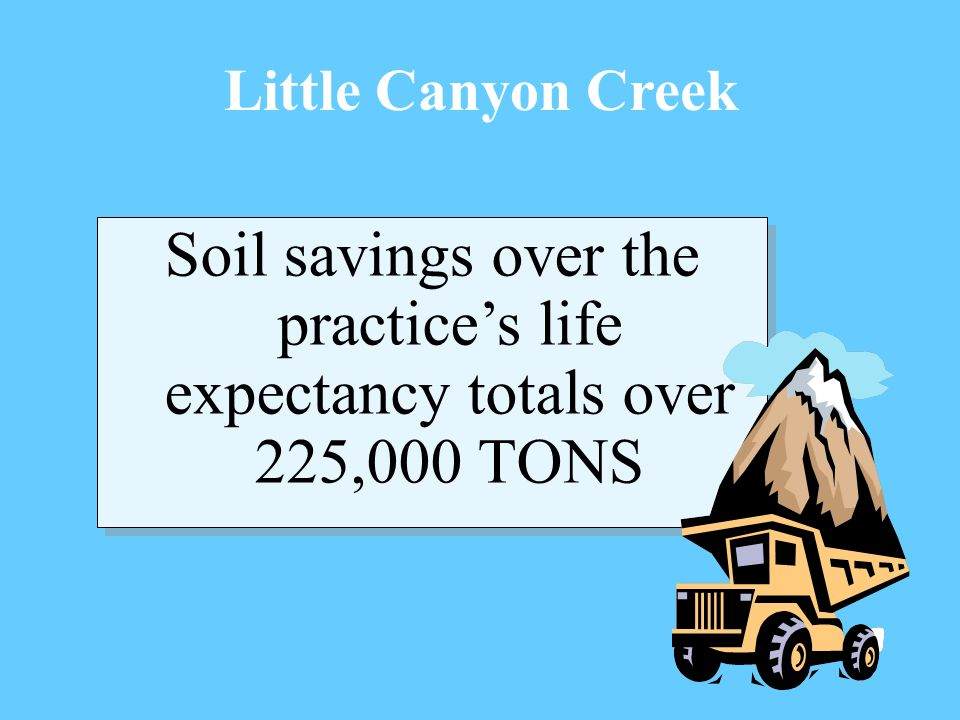 Little Canyon Creek Soil savings over the practices life expectancy totals over 225,000 TONS
