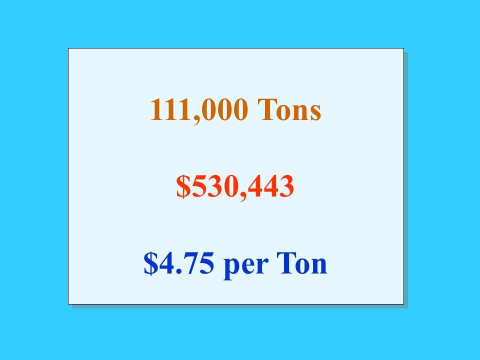 $530,443 $4.75 per Ton 111,000 Tons $530,443 $4.75 per Ton