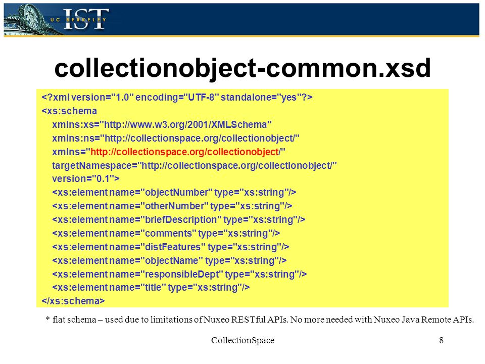 collectionobject-common.xsd <xs:schema xmlns:xs= http://www.w3.org/2001/XMLSchema xmlns:ns= http://collectionspace.org/collectionobject/ xmlns= http://collectionspace.org/collectionobject/ targetNamespace= http://collectionspace.org/collectionobject/ version= 0.1 > * flat schema – used due to limitations of Nuxeo RESTful APIs.