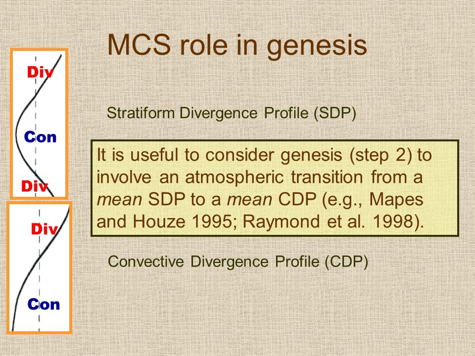 MCS role in genesis Div Con Div Con Stratiform Divergence Profile (SDP) Convective Divergence Profile (CDP) It is useful to consider genesis (step 2) to involve an atmospheric transition from a mean SDP to a mean CDP (e.g., Mapes and Houze 1995; Raymond et al.