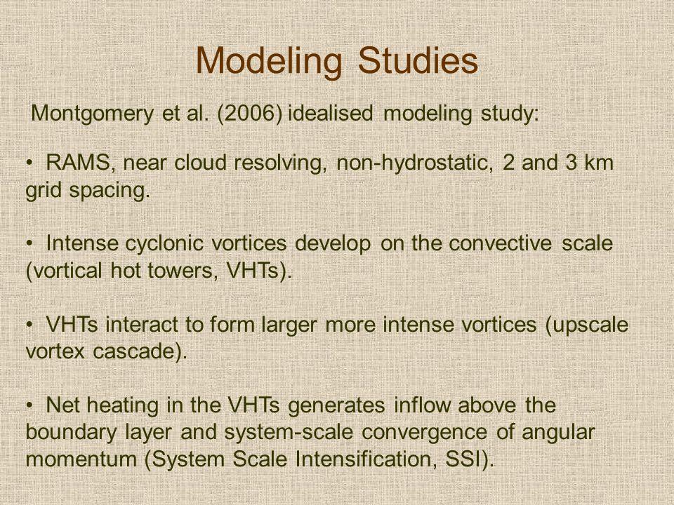 Modeling Studies Montgomery et al.