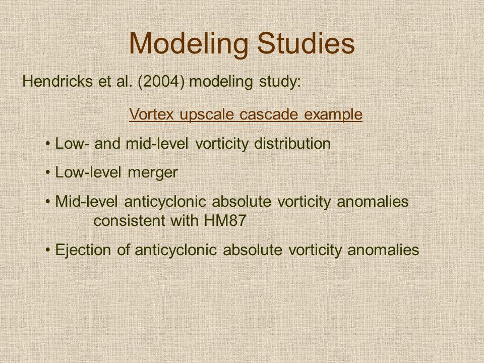 Modeling Studies Hendricks et al.
