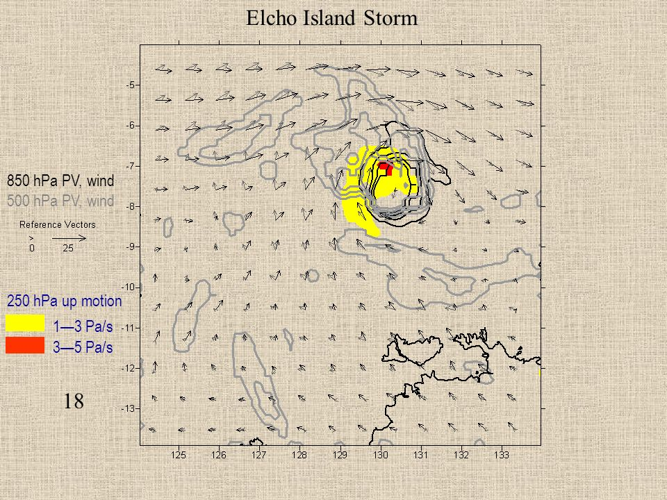 18 Elcho Island Storm 850 hPa PV, wind 500 hPa PV, wind 250 hPa up motion 13 Pa/s 35 Pa/s